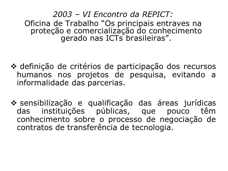2003 – VI Encontro da REPICT: