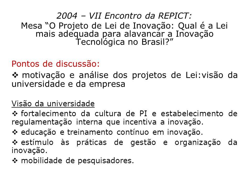 2004 – VII Encontro da REPICT: