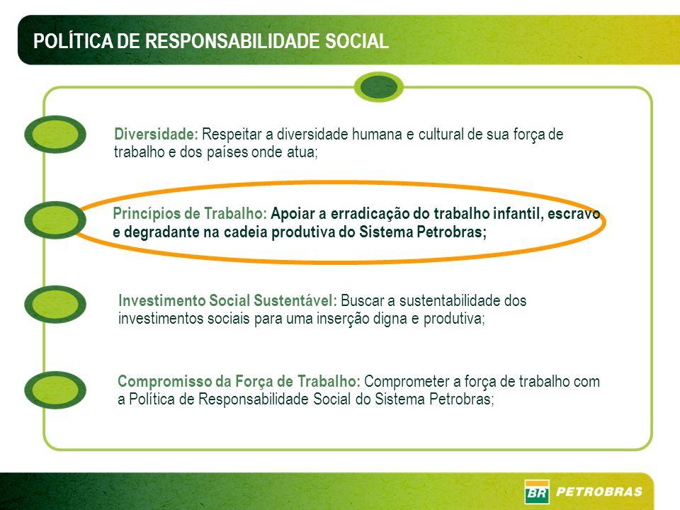 POLÍTICA DE RESPONSABILIDADE SOCIAL
