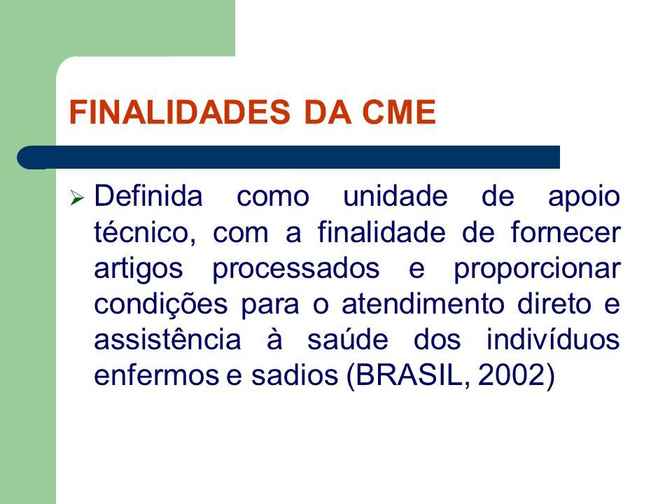 FINALIDADES DA CME