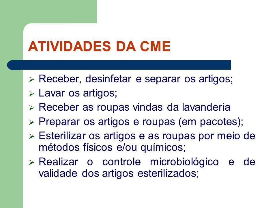 ATIVIDADES DA CME Receber, desinfetar e separar os artigos;
