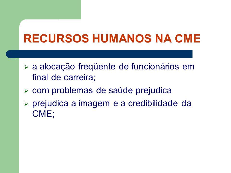 RECURSOS HUMANOS NA CME