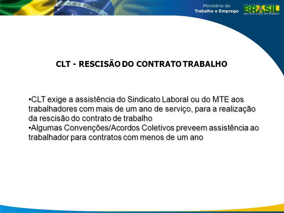 CLT - RESCISÃO DO CONTRATO TRABALHO