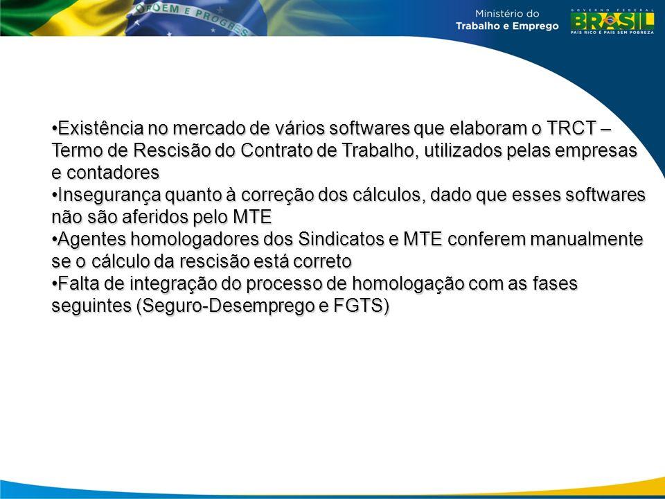 Existência no mercado de vários softwares que elaboram o TRCT – Termo de Rescisão do Contrato de Trabalho, utilizados pelas empresas e contadores