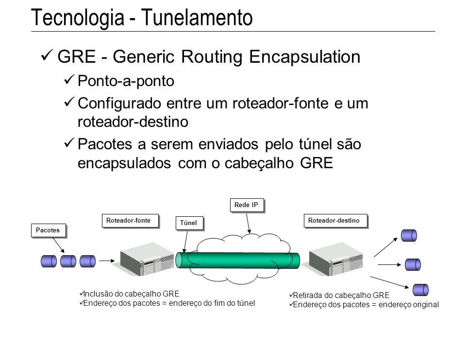 Tecnologia - Tunelamento