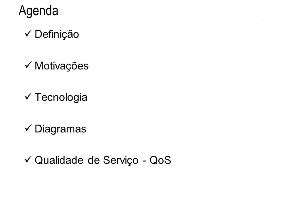 Agenda Definição Motivações Tecnologia Diagramas