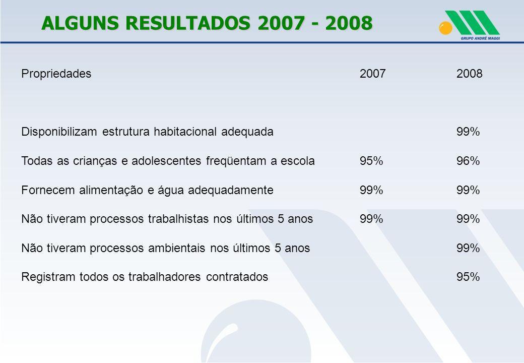 ALGUNS RESULTADOS 2007 - 2008 Propriedades 2007 2008