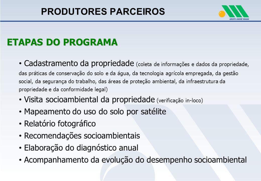 PRODUTORES PARCEIROS ETAPAS DO PROGRAMA
