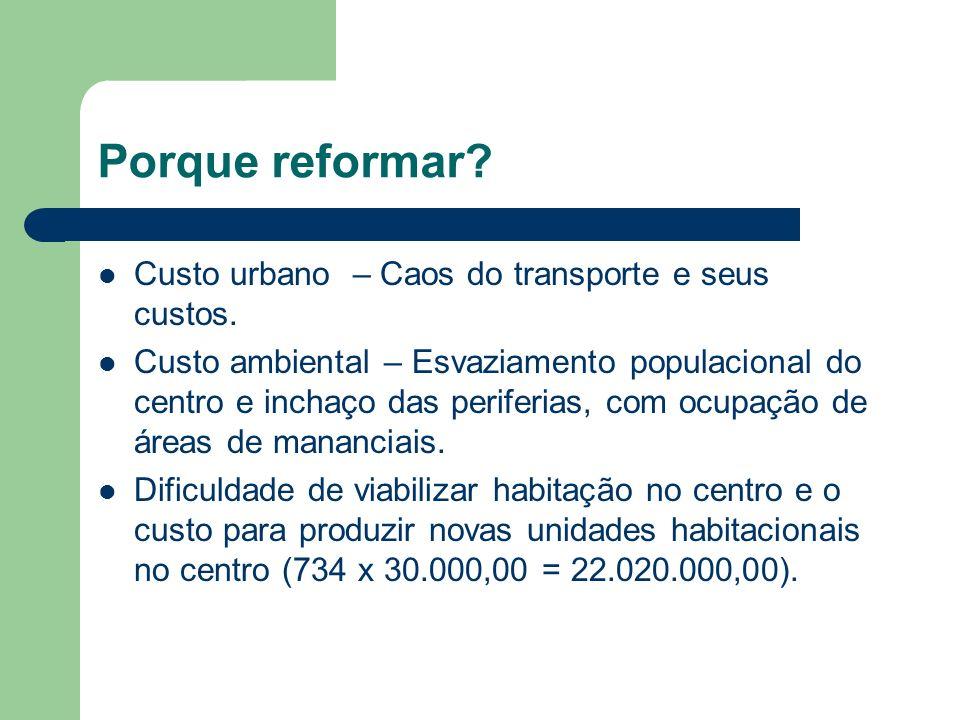 Porque reformar Custo urbano – Caos do transporte e seus custos.