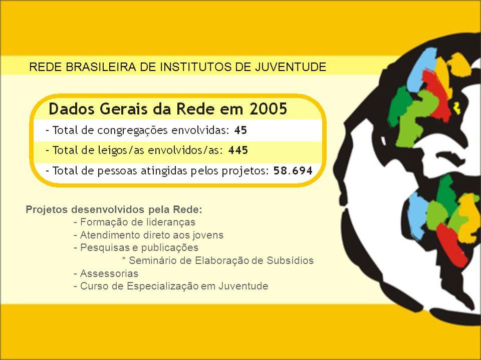 REDE BRASILEIRA DE INSTITUTOS DE JUVENTUDE