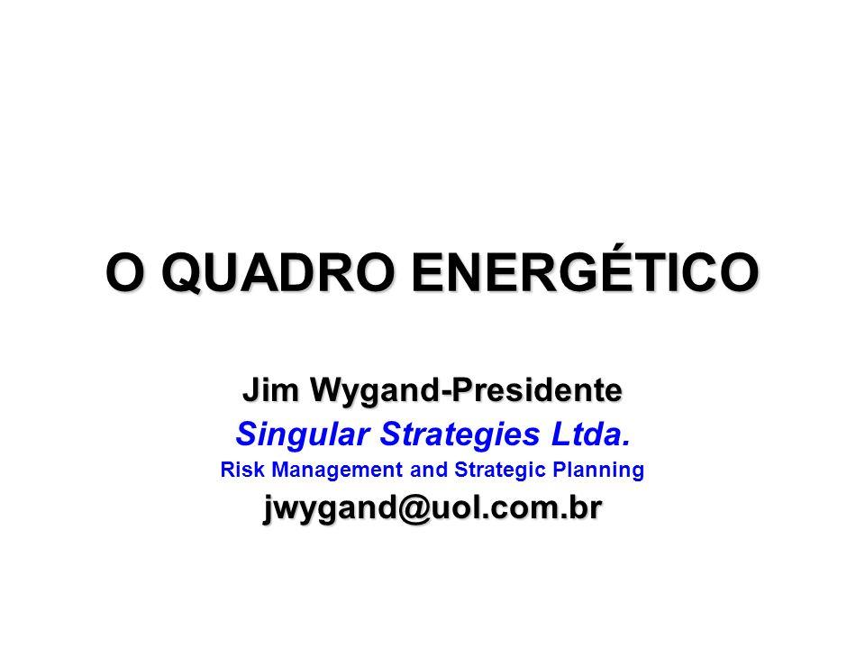 O QUADRO ENERGÉTICO Jim Wygand-Presidente Singular Strategies Ltda.