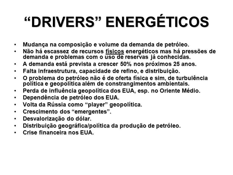 DRIVERS ENERGÉTICOS