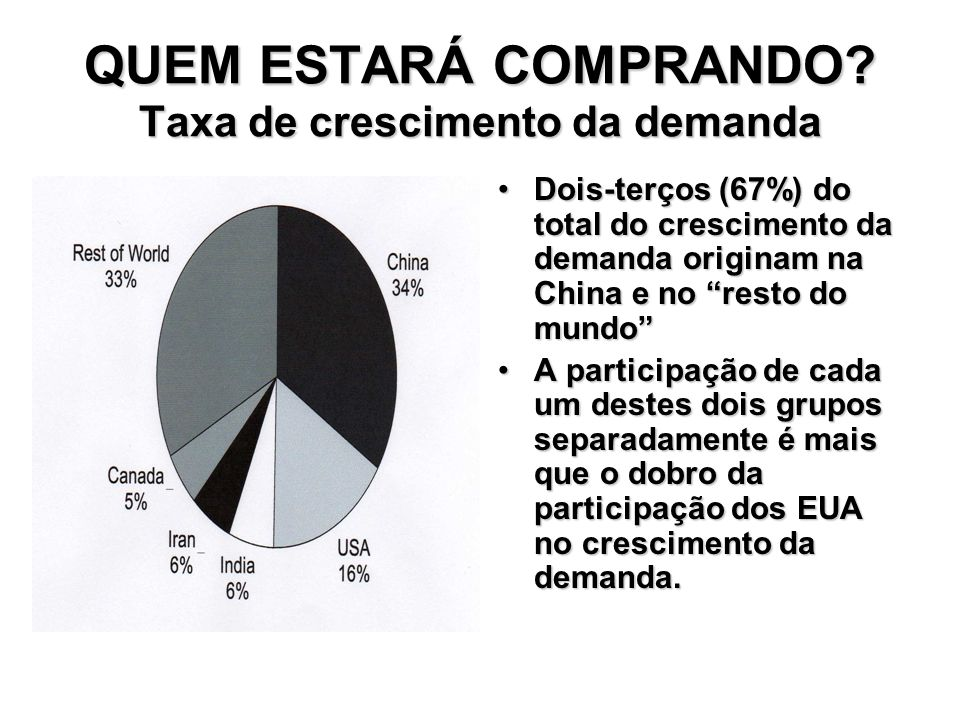 QUEM ESTARÁ COMPRANDO Taxa de crescimento da demanda
