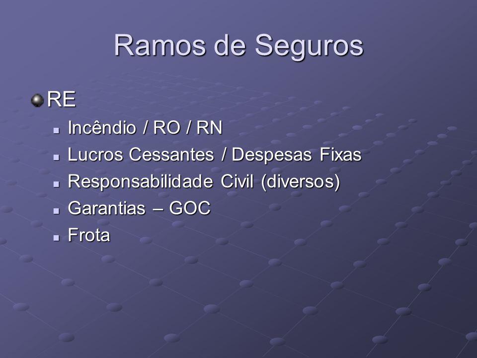 Ramos de Seguros RE Incêndio / RO / RN