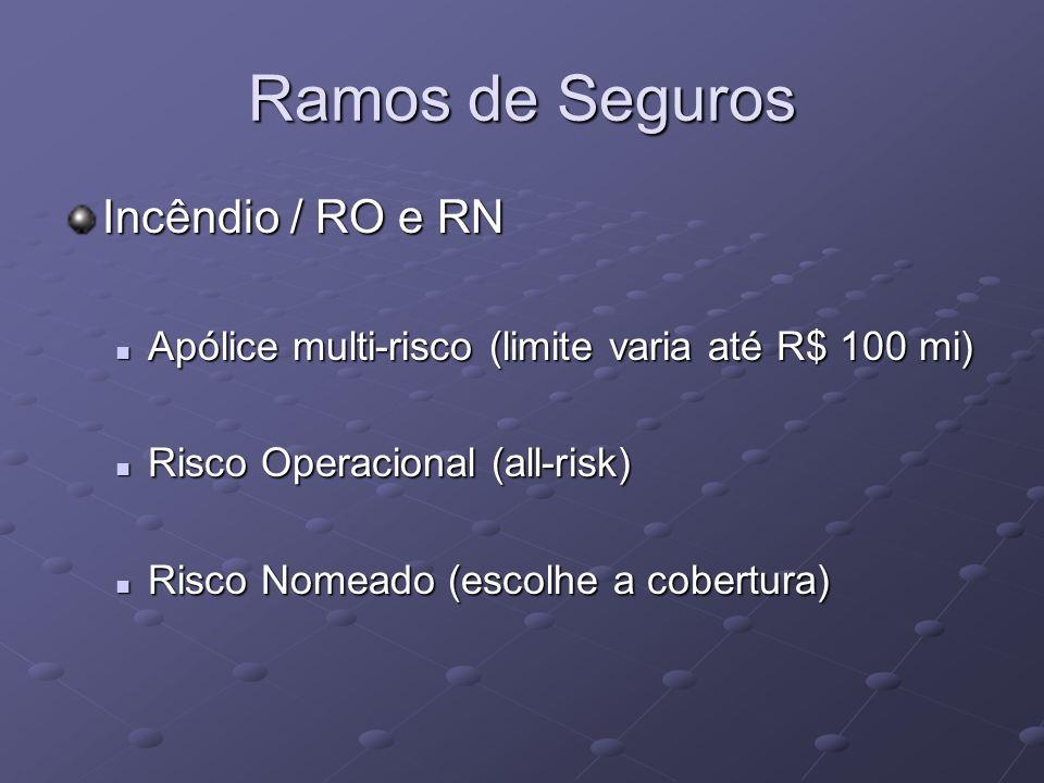 Ramos de Seguros Incêndio / RO e RN