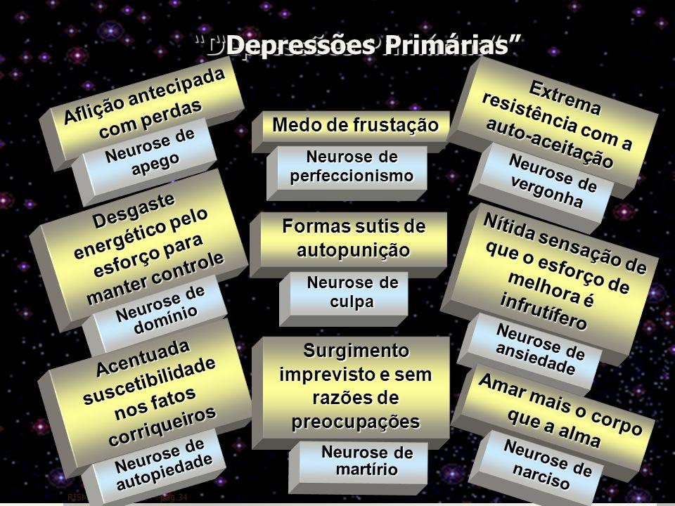 Depressões Primárias Depressões Primárias