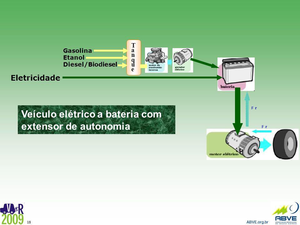 Veículo elétrico a bateria com extensor de autonomia
