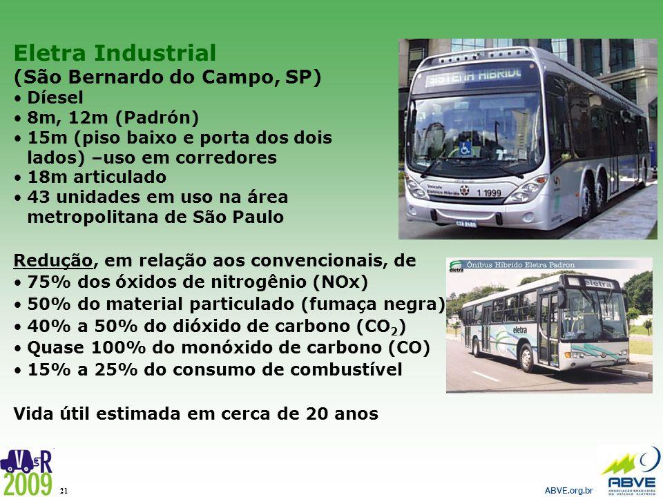 Eletra Industrial (São Bernardo do Campo, SP) Díesel 8m, 12m (Padrón)