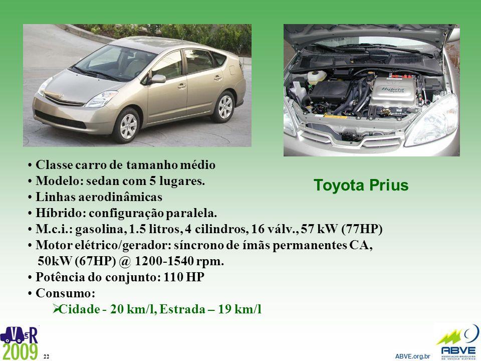 Toyota Prius Classe carro de tamanho médio