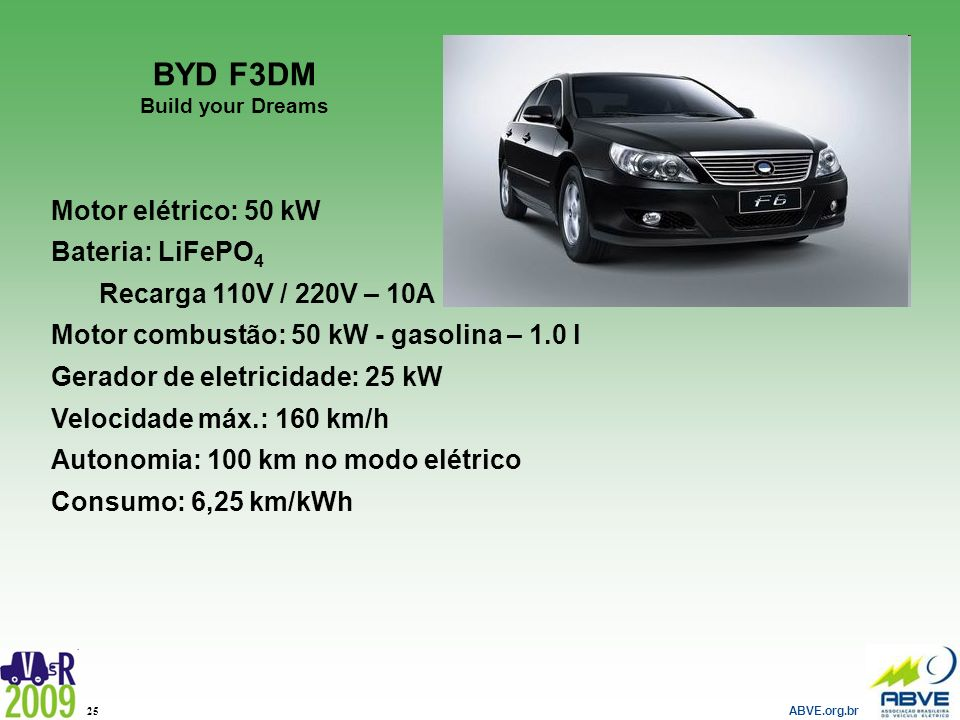 BYD F3DM Build your Dreams