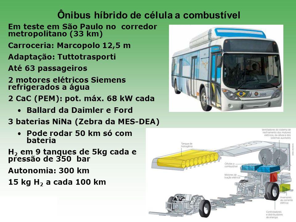Ônibus híbrido de célula a combustível