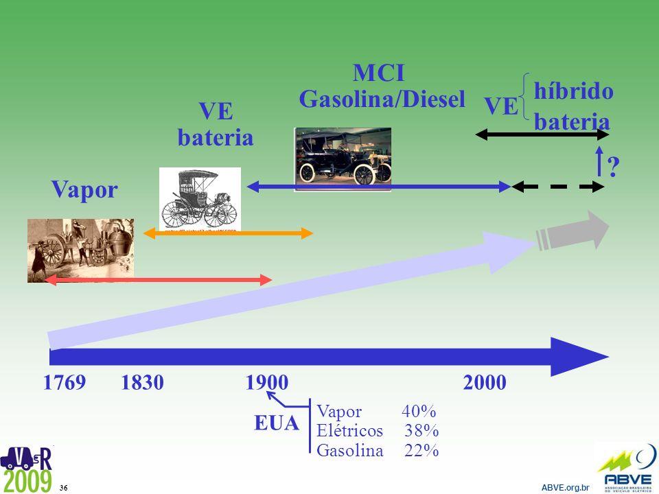 MCI Gasolina/Diesel híbrido bateria VE VE bateria Vapor 1769 1830