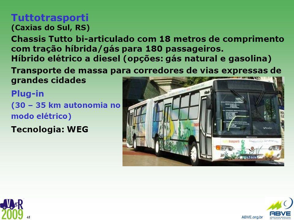 Tuttotrasporti (Caxias do Sul, RS)