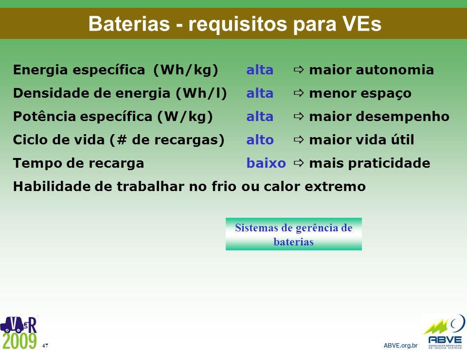 Baterias - requisitos para VEs Sistemas de gerência de baterias