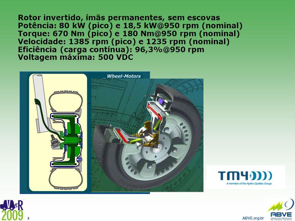 Rotor invertido, ímãs permanentes, sem escovas
