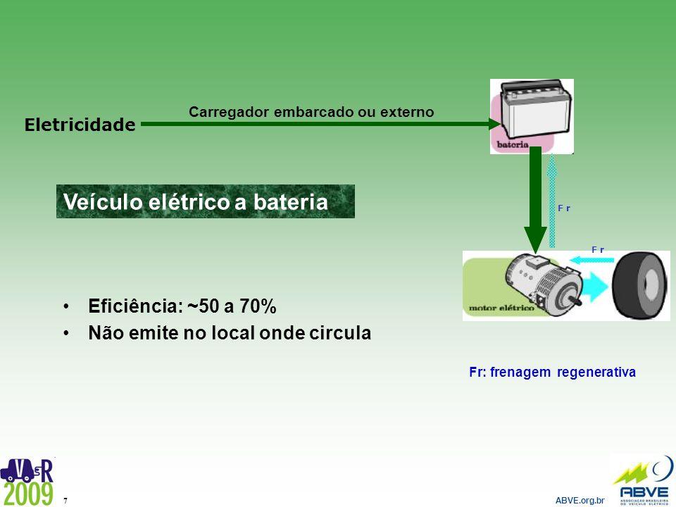 Veículo elétrico a bateria