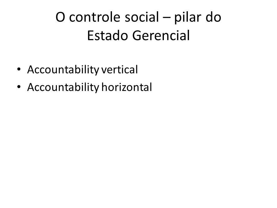 O controle social – pilar do Estado Gerencial