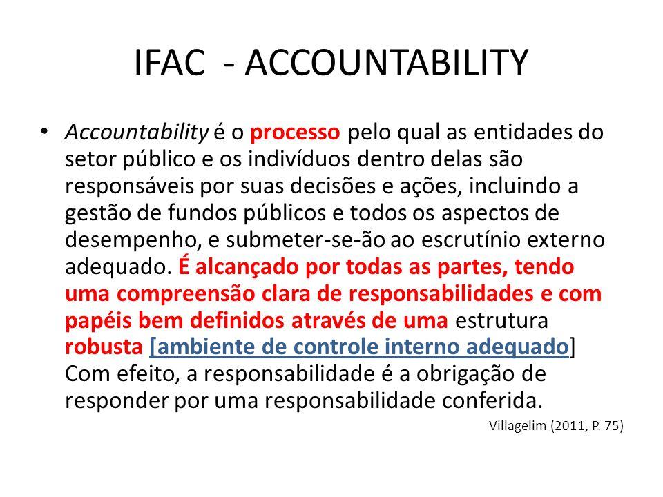 IFAC - ACCOUNTABILITY