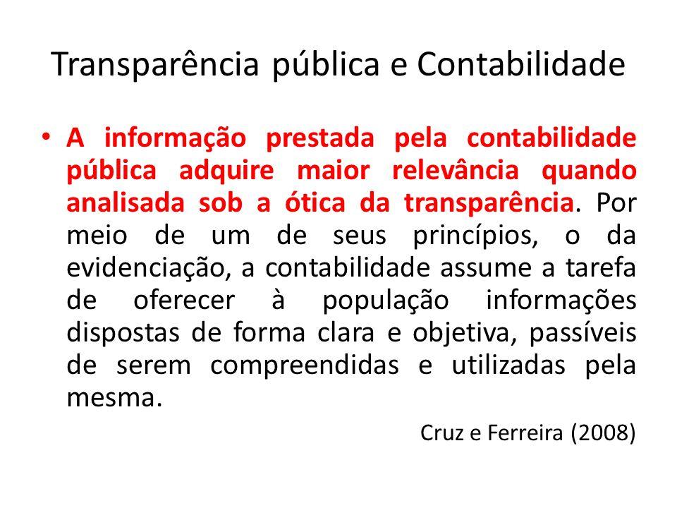 Transparência pública e Contabilidade