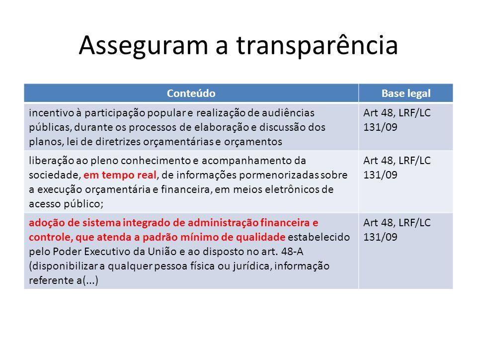 Asseguram a transparência
