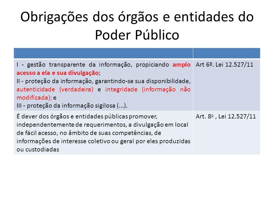 Obrigações dos órgãos e entidades do Poder Público