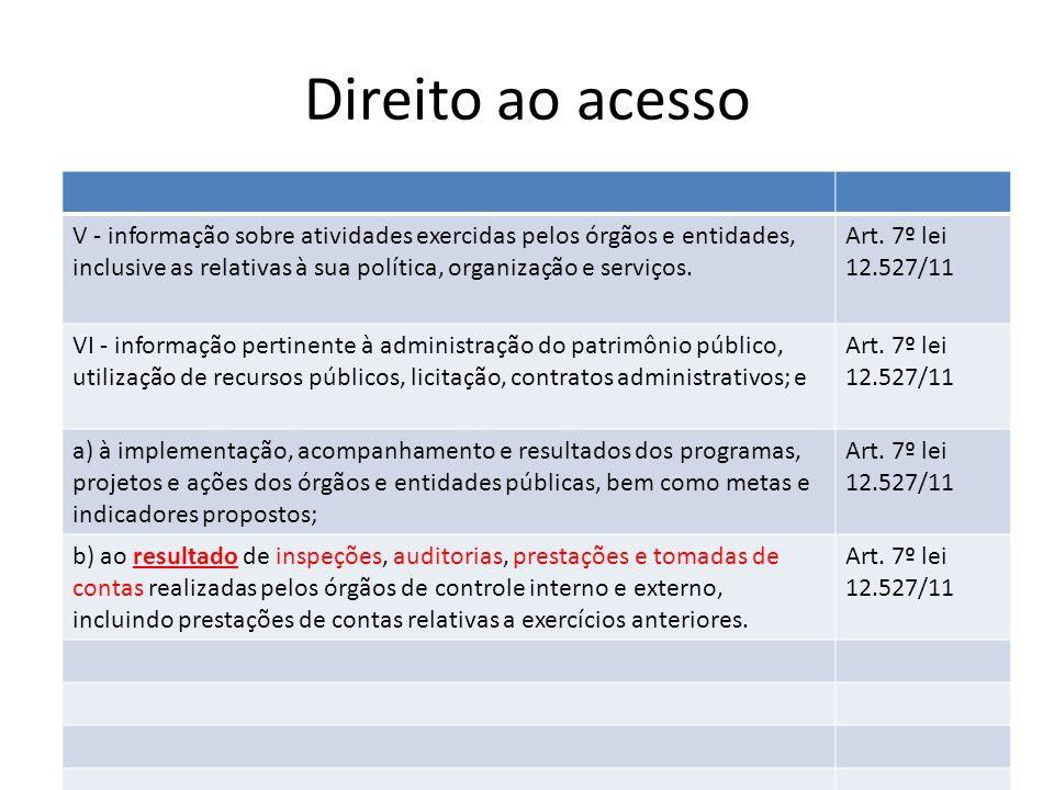 Direito ao acessoV - informação sobre atividades exercidas pelos órgãos e entidades, inclusive as relativas à sua política, organização e serviços.