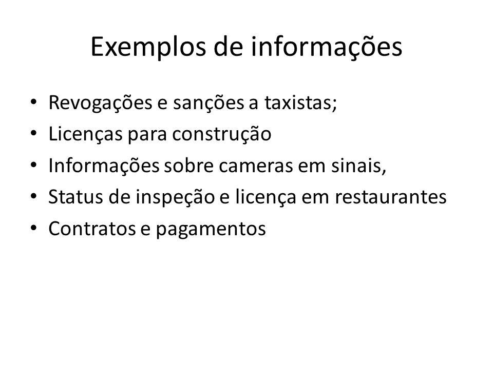 Exemplos de informações