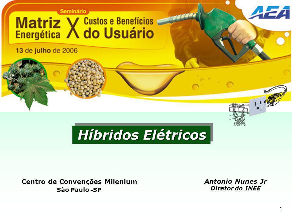 Centro de Convenções Milenium São Paulo -SP