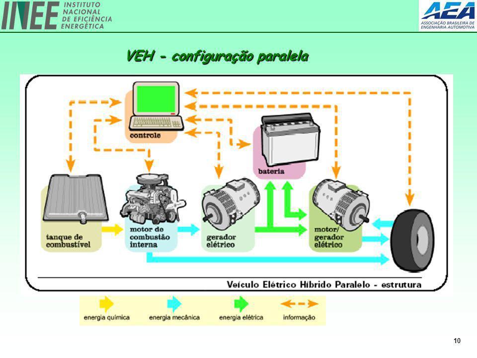 VEH - configuração paralela