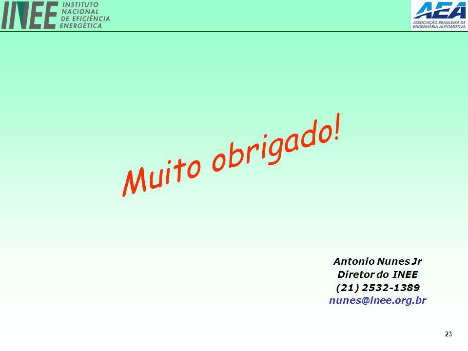 Muito obrigado! Antonio Nunes Jr Diretor do INEE (21) 2532-1389