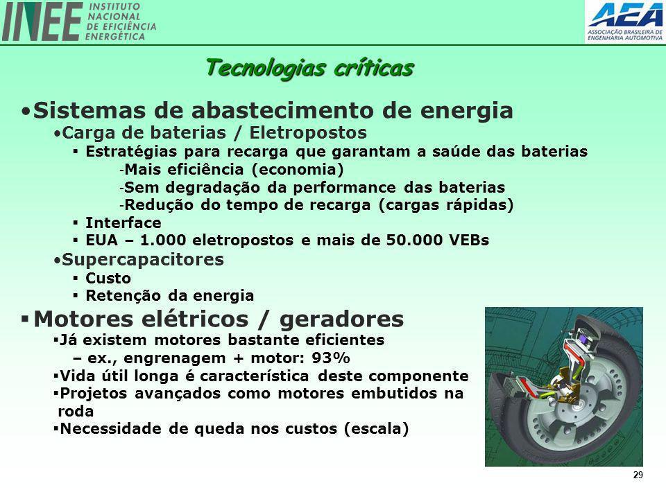 Sistemas de abastecimento de energia