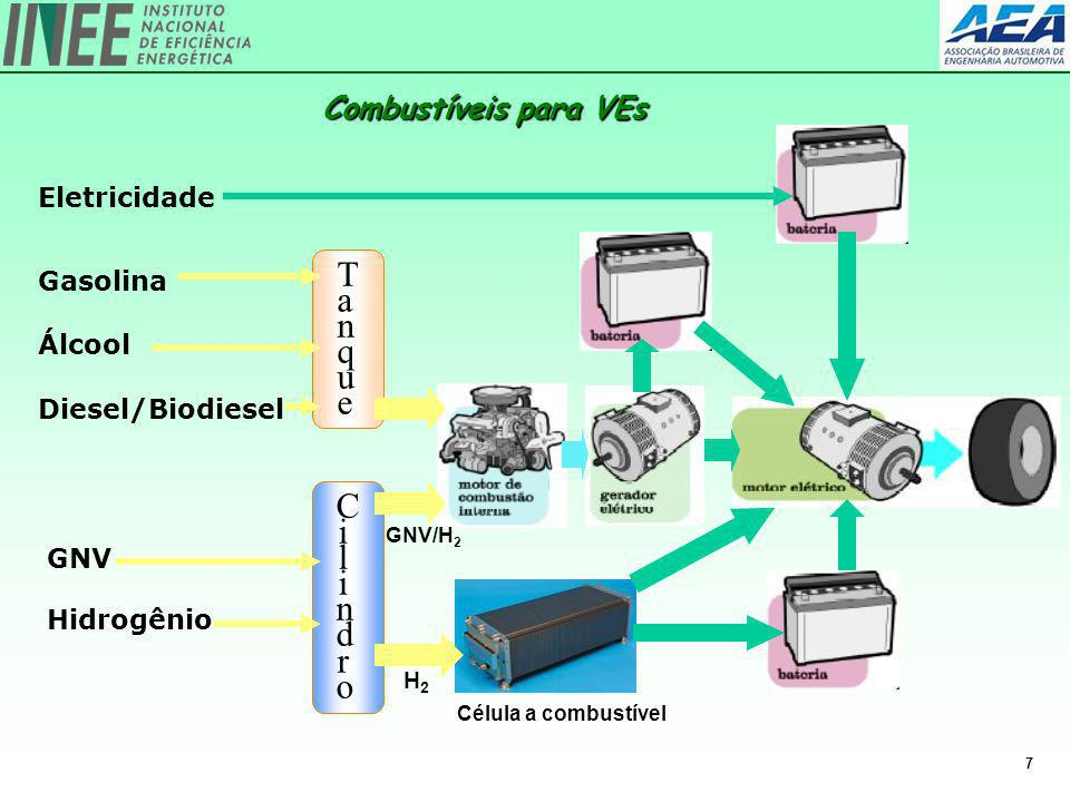 T a n q u e Cilindro Combustíveis para VEs Eletricidade Gasolina