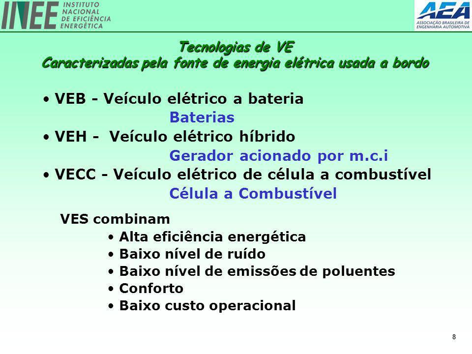 Caracterizadas pela fonte de energia elétrica usada a bordo