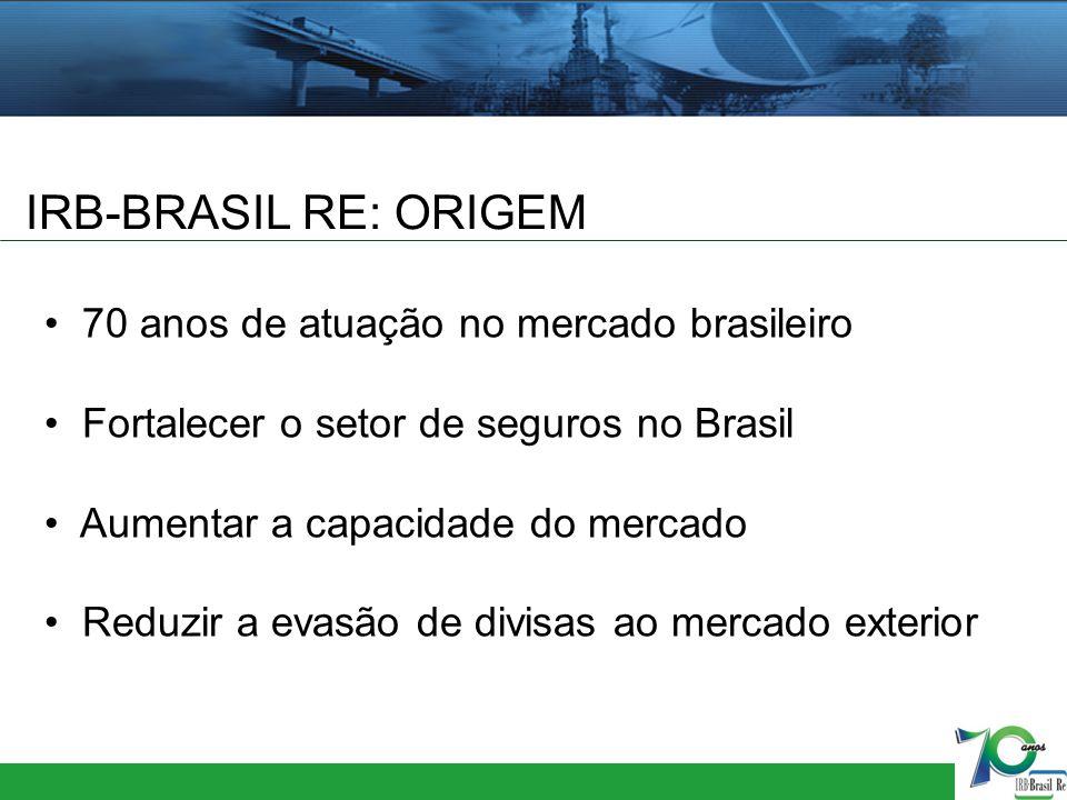 IRB-BRASIL RE: ORIGEM 70 anos de atuação no mercado brasileiro