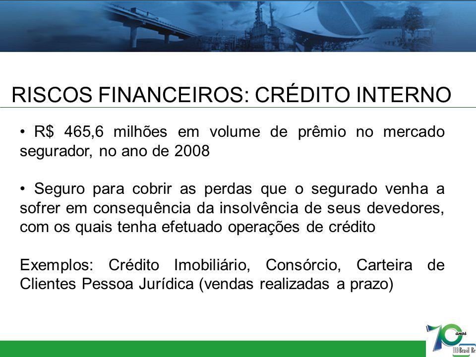 Riscos financeiros: CRÉDITO INTERNO