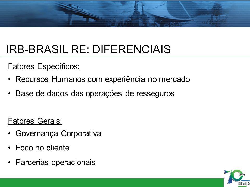 IRB-BRASIL RE: DIFERENCIAIS
