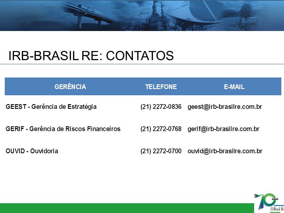 IRB-BRASIL RE: CONTATOS