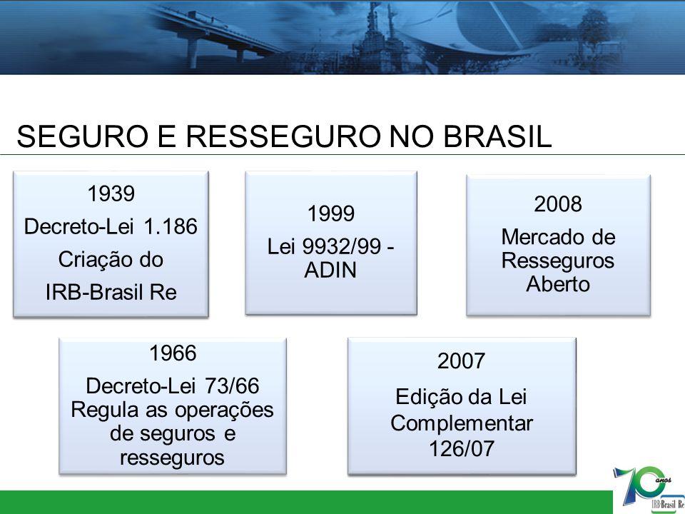 SEGURO E RESSEGURO NO BRASIL