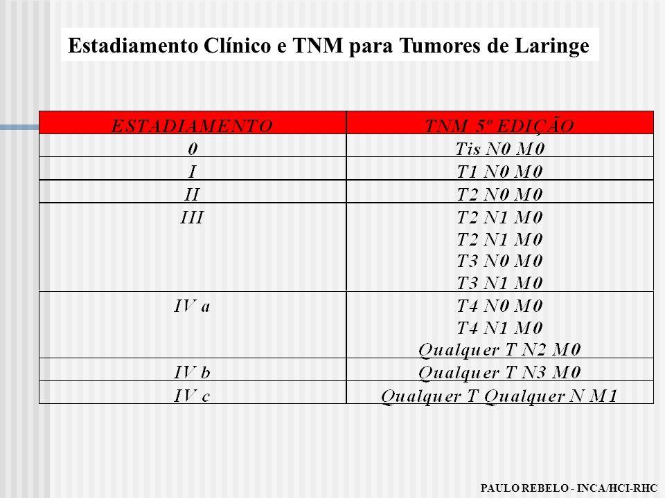 Estadiamento Clínico e TNM para Tumores de Laringe