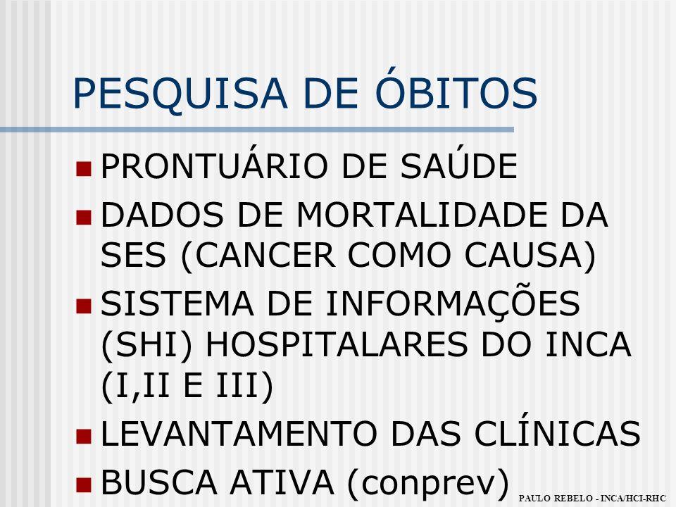 PESQUISA DE ÓBITOS PRONTUÁRIO DE SAÚDE
